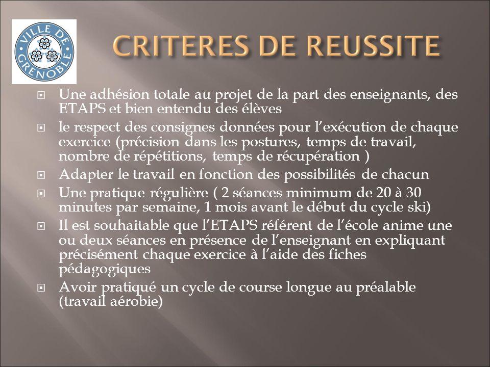 Une adhésion totale au projet de la part des enseignants, des ETAPS et bien entendu des élèves le respect des consignes données pour lexécution de cha