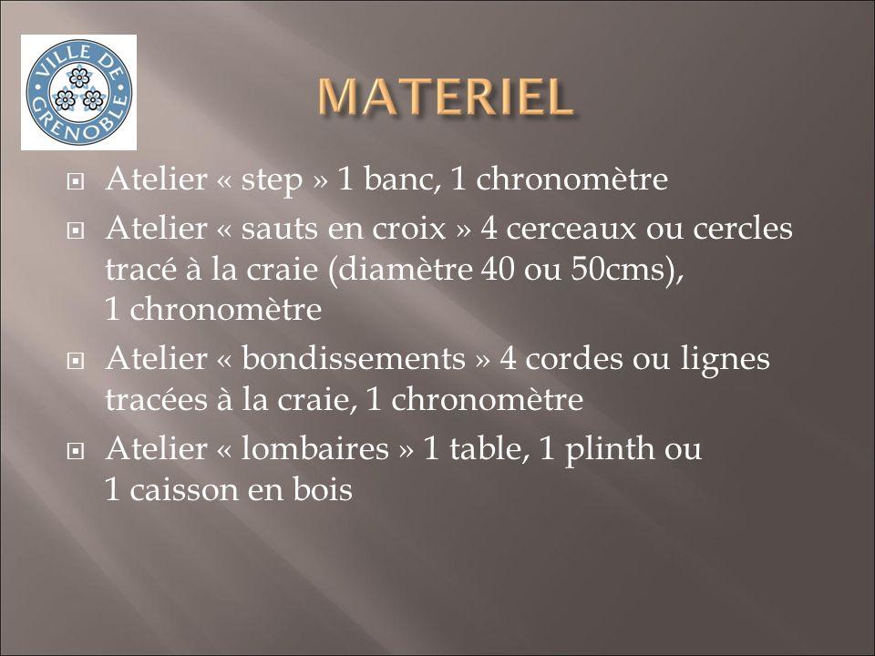 Atelier « step » 1 banc, 1 chronomètre Atelier « sauts en croix » 4 cerceaux ou cercles tracé à la craie (diamètre 40 ou 50cms), 1 chronomètre Atelier