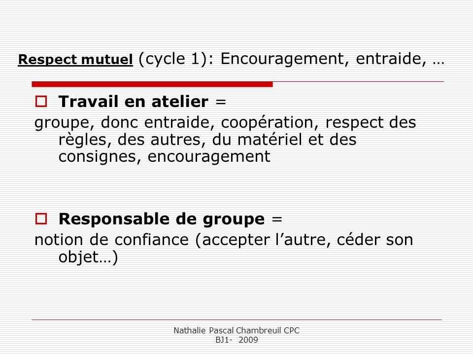 Nathalie Pascal Chambreuil CPC BJ1- 2009 Respect mutuel (cycle 1): Encouragement, entraide, … Travail en atelier = groupe, donc entraide, coopération,