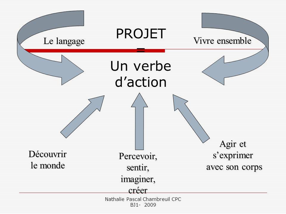 Nathalie Pascal Chambreuil CPC BJ1- 2009 PROJET = Un verbe daction Agir et sexprimer avec son corps avec son corps Percevoir, sentir, imaginer, créer