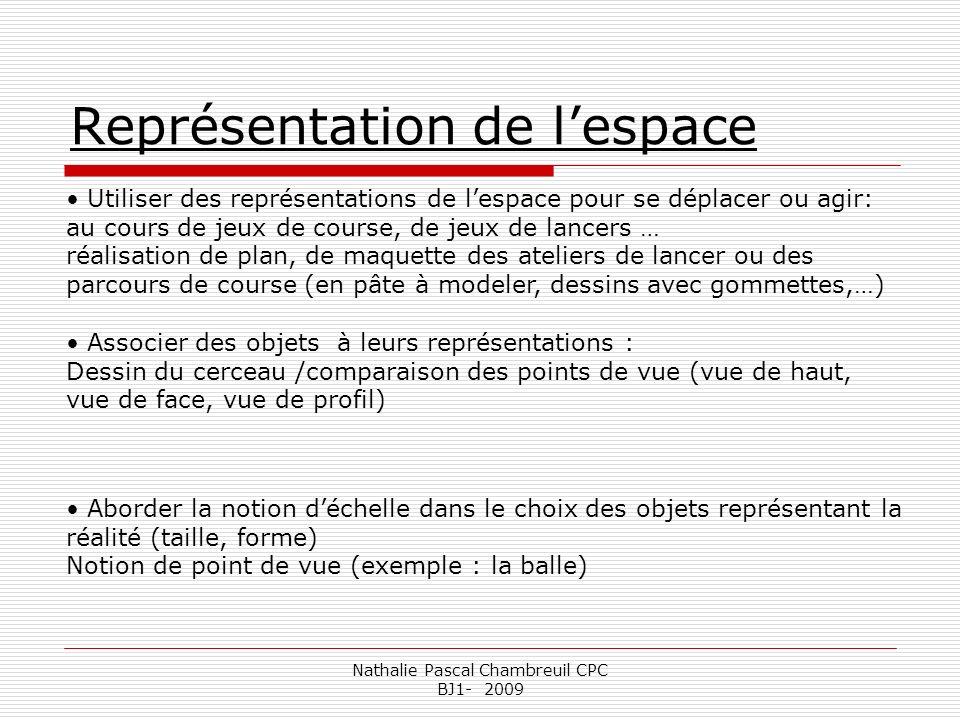Nathalie Pascal Chambreuil CPC BJ1- 2009 Représentation de lespace Utiliser des représentations de lespace pour se déplacer ou agir: au cours de jeux