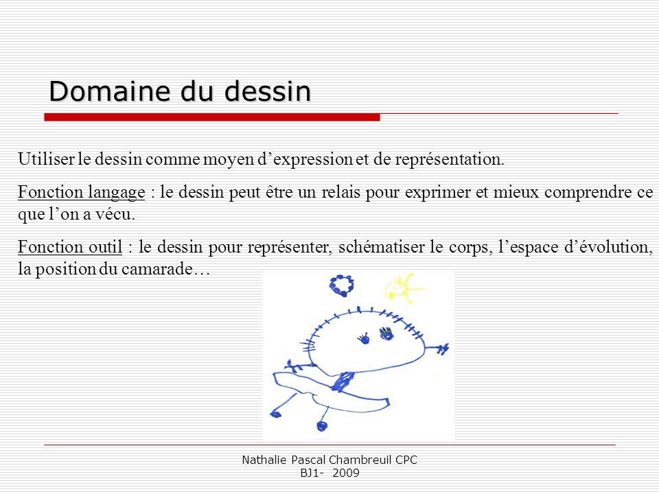 Nathalie Pascal Chambreuil CPC BJ1- 2009 Utiliser le dessin comme moyen dexpression et de représentation. Fonction langage : le dessin peut être un re