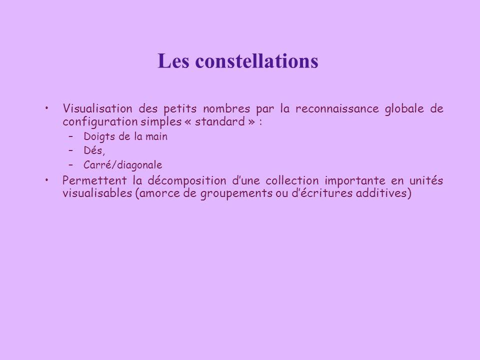 Les constellations Visualisation des petits nombres par la reconnaissance globale de configuration simples « standard » : –Doigts de la main –Dés, –Ca