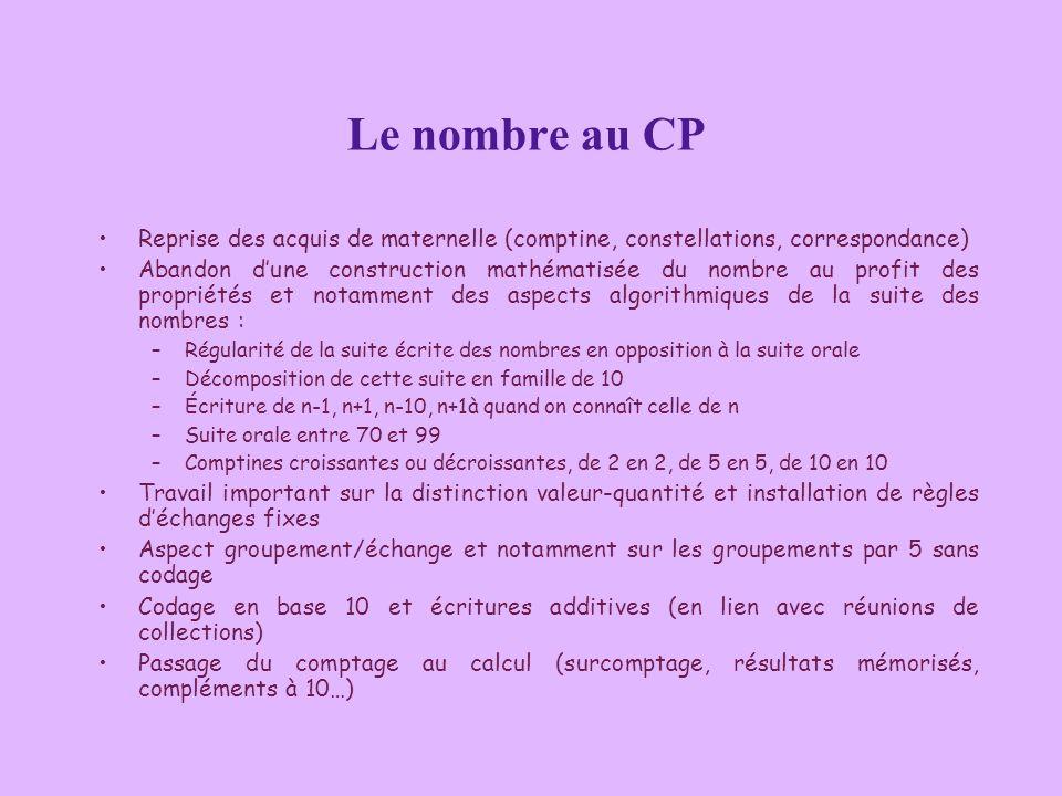 Le nombre au CP Reprise des acquis de maternelle (comptine, constellations, correspondance) Abandon dune construction mathématisée du nombre au profit