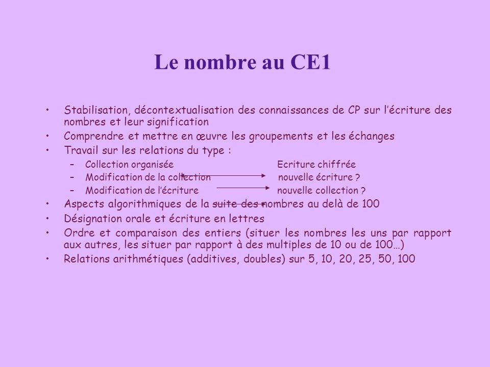 Le nombre au CE1 Stabilisation, décontextualisation des connaissances de CP sur lécriture des nombres et leur signification Comprendre et mettre en œu