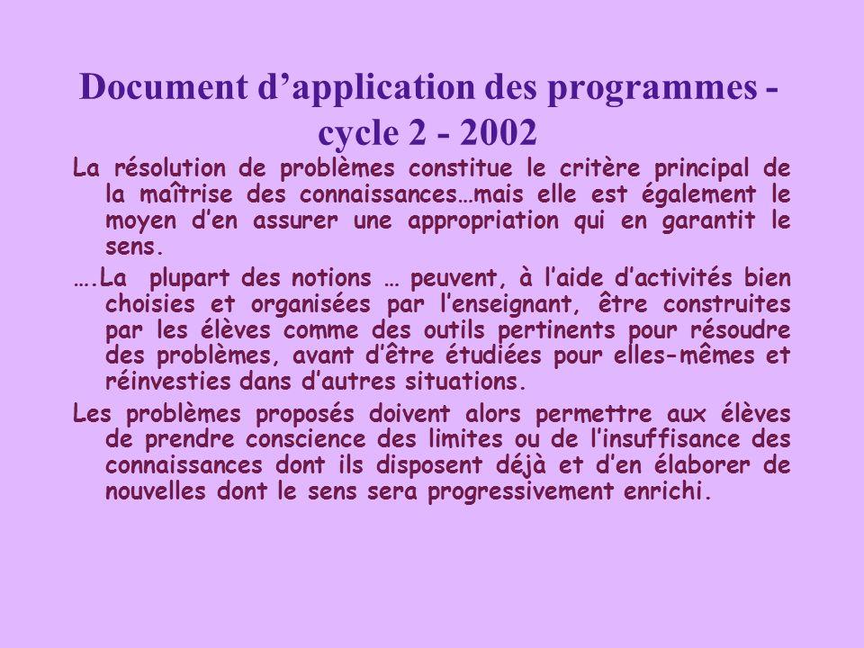 Document dapplication des programmes - cycle 2 - 2002 La résolution de problèmes constitue le critère principal de la maîtrise des connaissances…mais