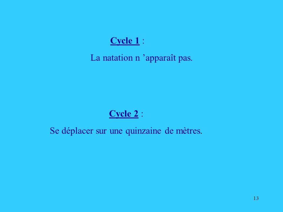 13 Cycle 1 : La natation n apparaît pas. Cycle 2 : Se déplacer sur une quinzaine de mètres.
