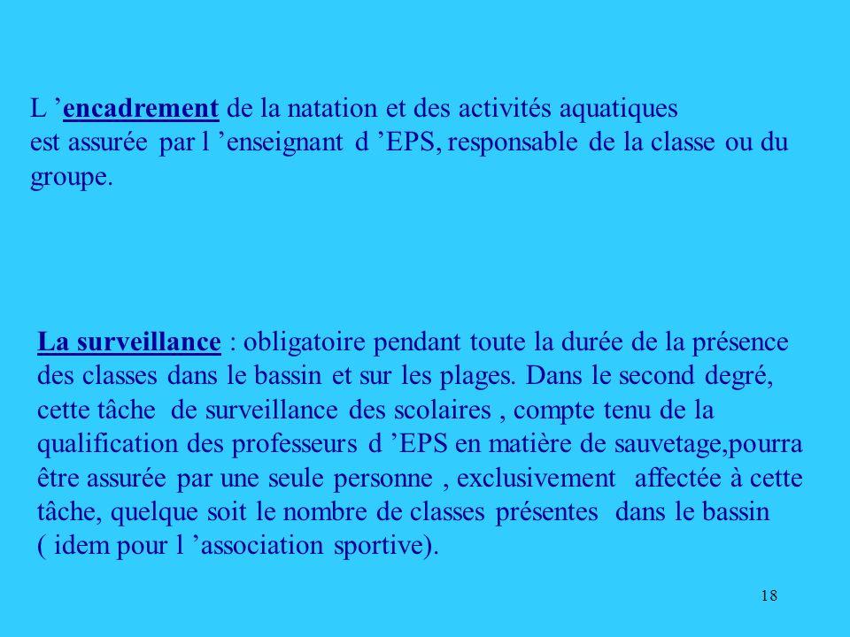 18 L encadrement de la natation et des activités aquatiques est assurée par l enseignant d EPS, responsable de la classe ou du groupe. La surveillance