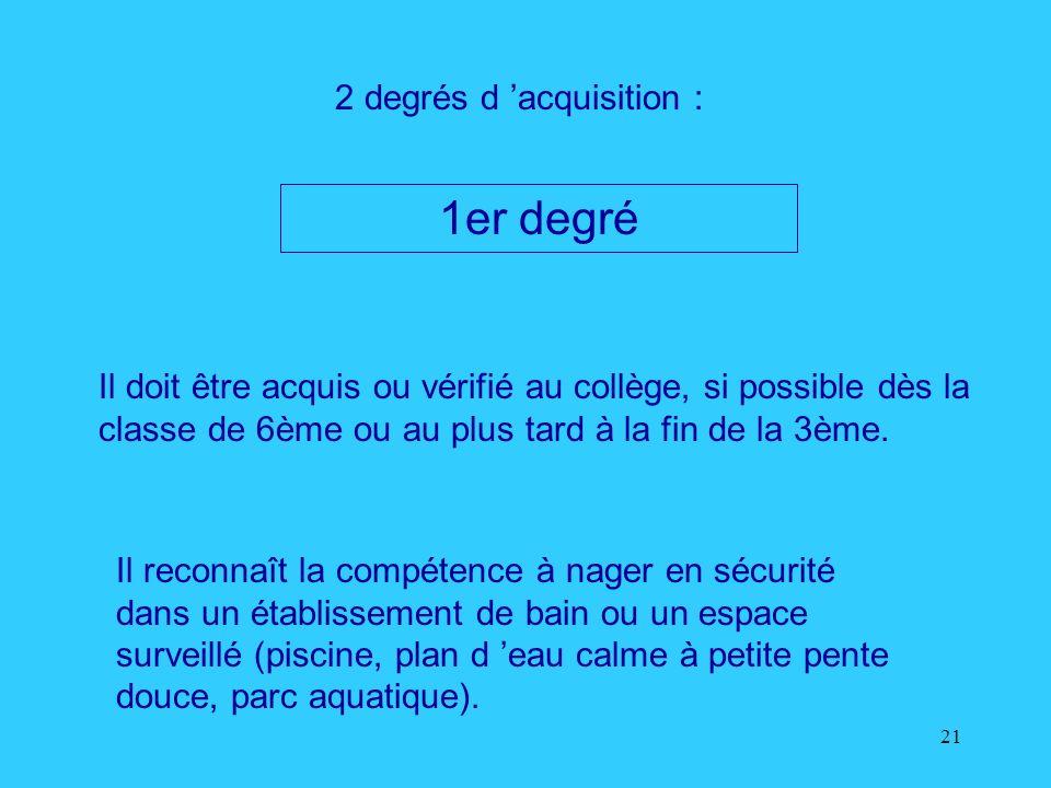 21 2 degrés d acquisition : 1er degré Il doit être acquis ou vérifié au collège, si possible dès la classe de 6ème ou au plus tard à la fin de la 3ème