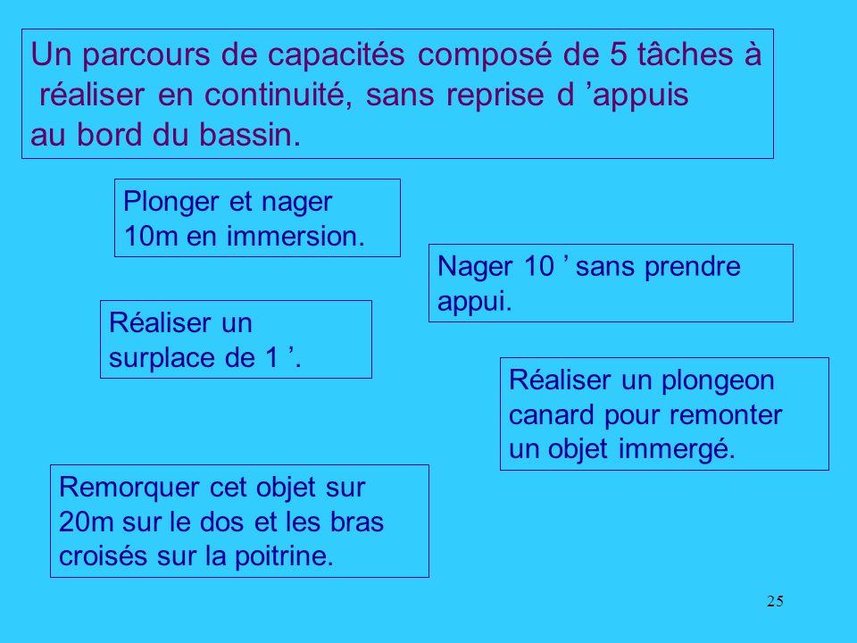 25 Un parcours de capacités composé de 5 tâches à réaliser en continuité, sans reprise d appuis au bord du bassin. Plonger et nager 10m en immersion.
