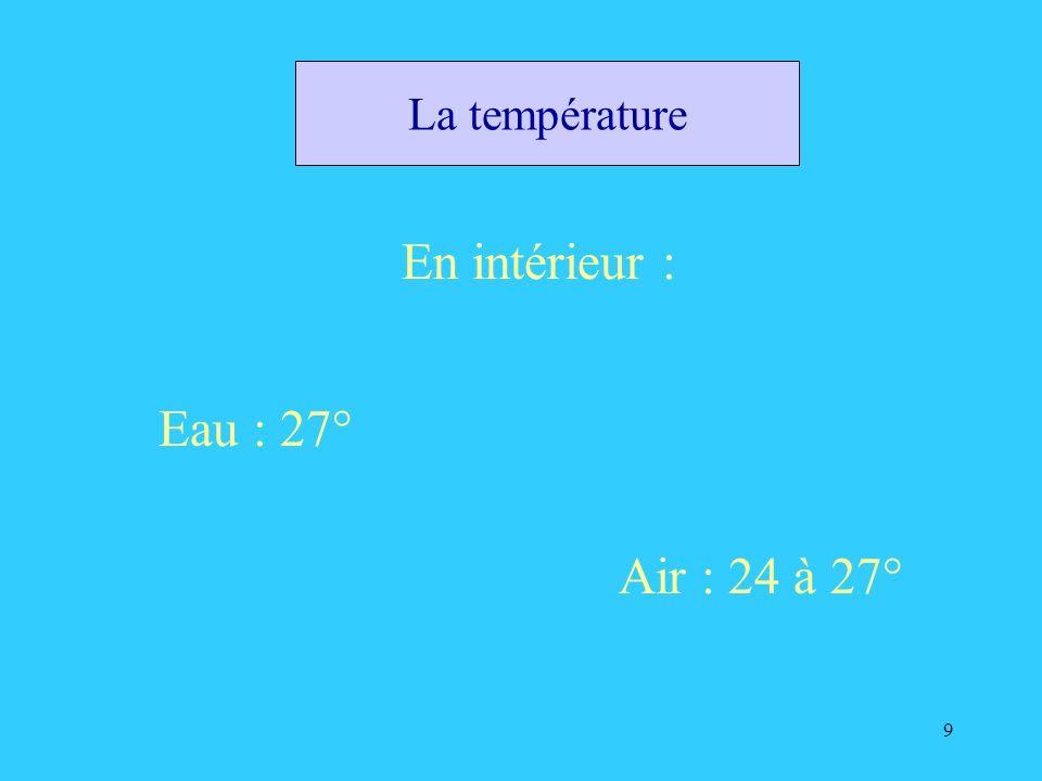 9 La température En intérieur : Air : 24 à 27° Eau : 27°