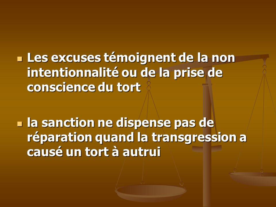 Les excuses témoignent de la non intentionnalité ou de la prise de conscience du tort Les excuses témoignent de la non intentionnalité ou de la prise