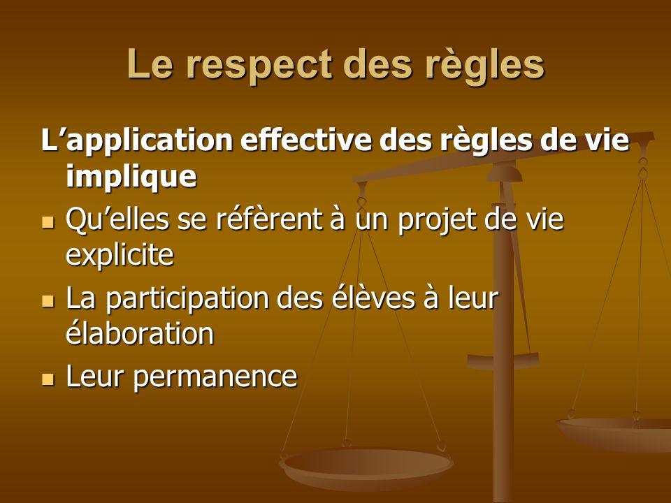 Le respect des règles Lapplication effective des règles de vie implique Quelles se réfèrent à un projet de vie explicite Quelles se réfèrent à un proj