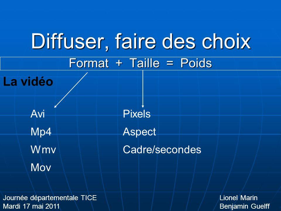 Diffuser, faire des choix Format + Taille = Poids Lionel Marin Benjamin Guelff Journée départementale TICE Mardi 17 mai 2011 La vidéo Pixels Aspect Cadre/secondes Avi Mp4 Wmv Mov