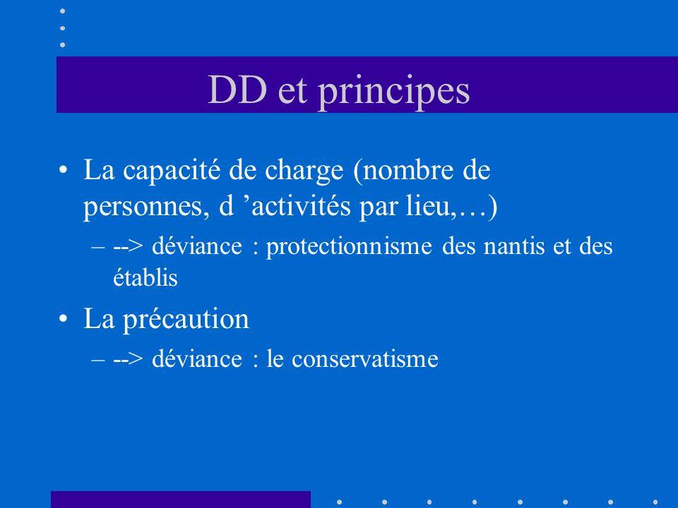 DD et principes La capacité de charge (nombre de personnes, d activités par lieu,…) –--> déviance : protectionnisme des nantis et des établis La préca