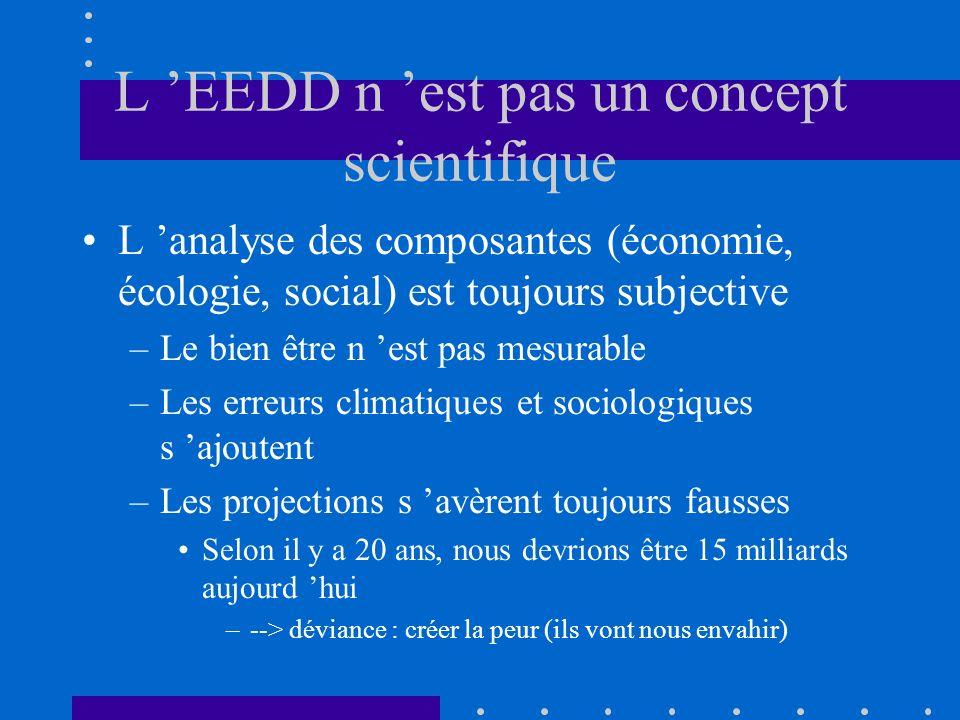 L EEDD n est pas un concept scientifique L analyse des composantes (économie, écologie, social) est toujours subjective –Le bien être n est pas mesura
