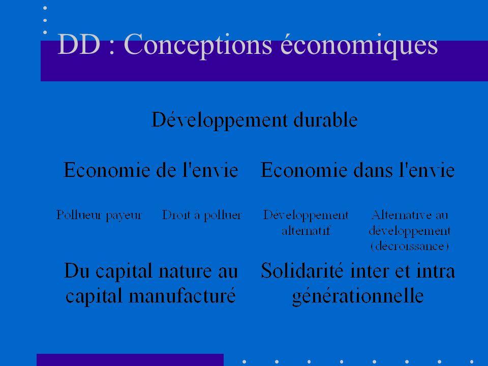 DD : Conceptions économiques