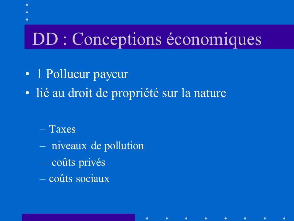 1 Pollueur payeur lié au droit de propriété sur la nature –Taxes – niveaux de pollution – coûts privés –coûts sociaux