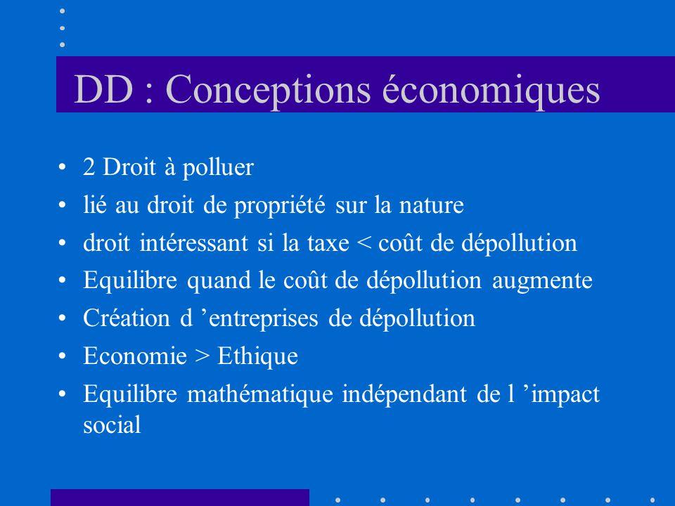 DD : Conceptions économiques 2 Droit à polluer lié au droit de propriété sur la nature droit intéressant si la taxe < coût de dépollution Equilibre qu