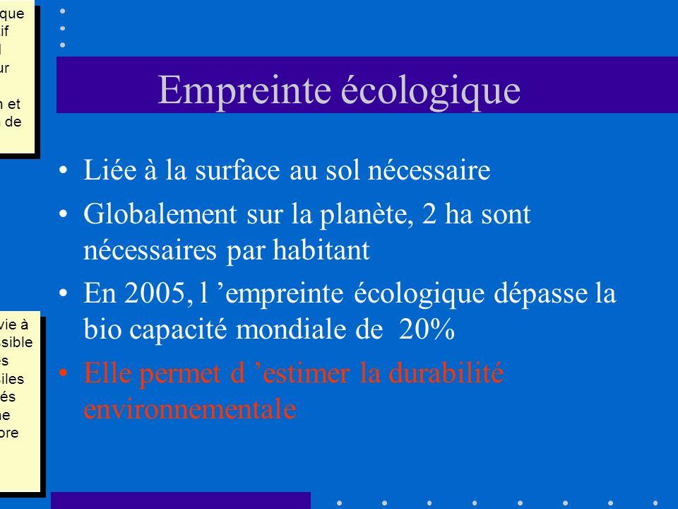 Empreinte écologique Liée à la surface au sol nécessaire Globalement sur la planète, 2 ha sont nécessaires par habitant En 2005, l empreinte écologiqu