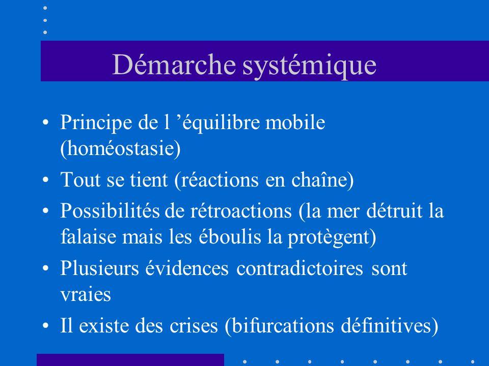 Démarche systémique Principe de l équilibre mobile (homéostasie) Tout se tient (réactions en chaîne) Possibilités de rétroactions (la mer détruit la f