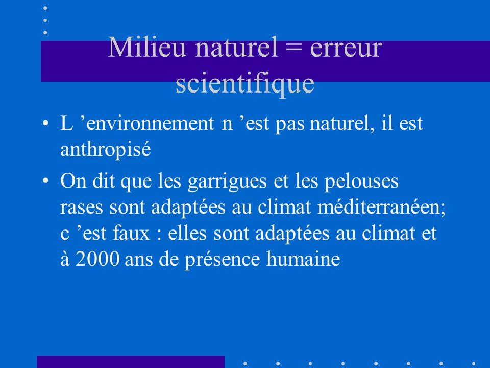 Milieu naturel = erreur scientifique L environnement n est pas naturel, il est anthropisé On dit que les garrigues et les pelouses rases sont adaptées