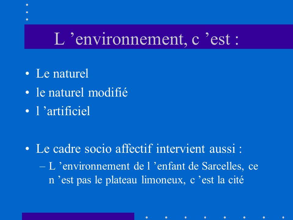 L environnement, c est : Le naturel le naturel modifié l artificiel Le cadre socio affectif intervient aussi : –L environnement de l enfant de Sarcell