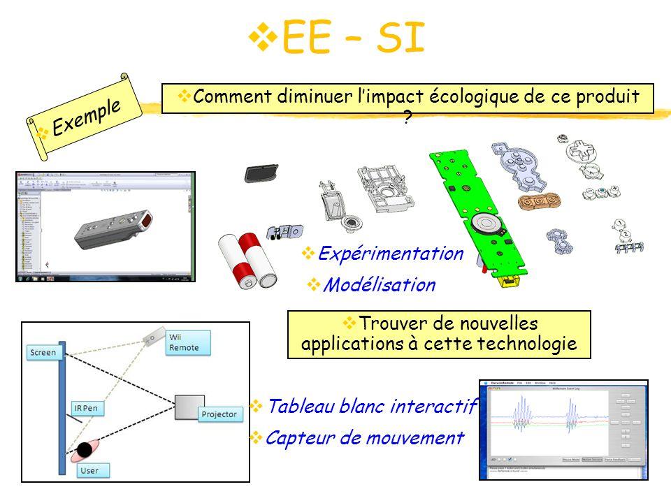 EE – SI EE – SI Exemple Comment diminuer limpact écologique de ce produit ? Expérimentation Modélisation Trouver de nouvelles applications à cette tec