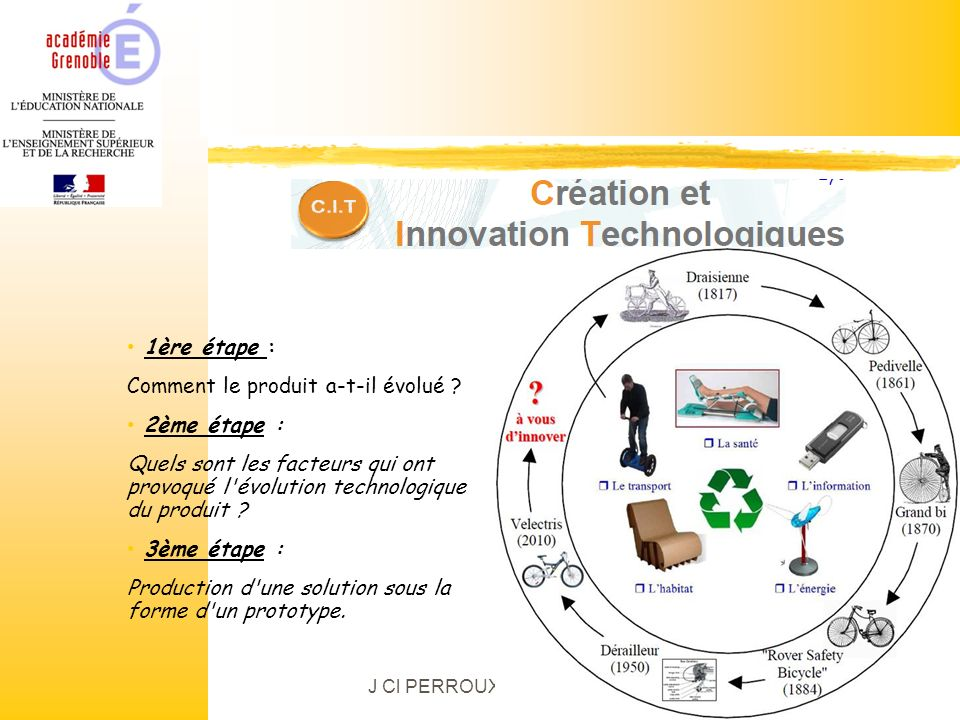 1ère étape : Comment le produit a-t-il évolué ? 2ème étape : Quels sont les facteurs qui ont provoqué l'évolution technologique du produit ? 3ème étap