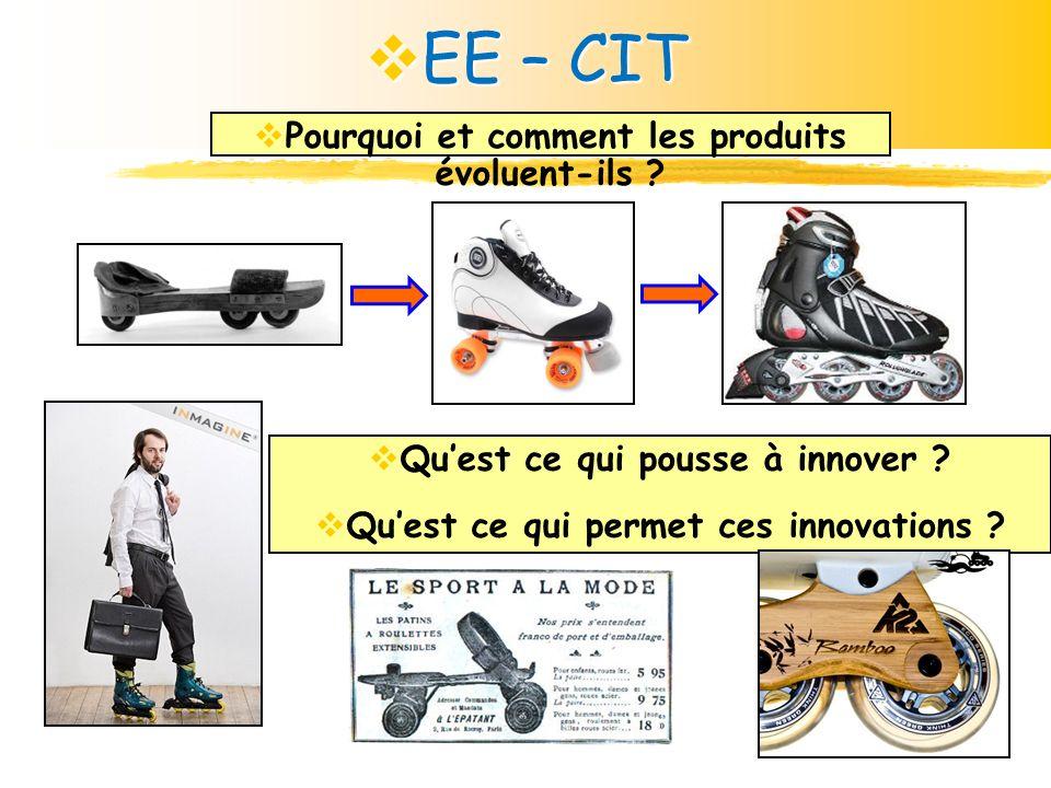 Quest ce qui pousse à innover ? Quest ce qui permet ces innovations ? EE – CIT EE – CIT Pourquoi et comment les produits évoluent-ils ?