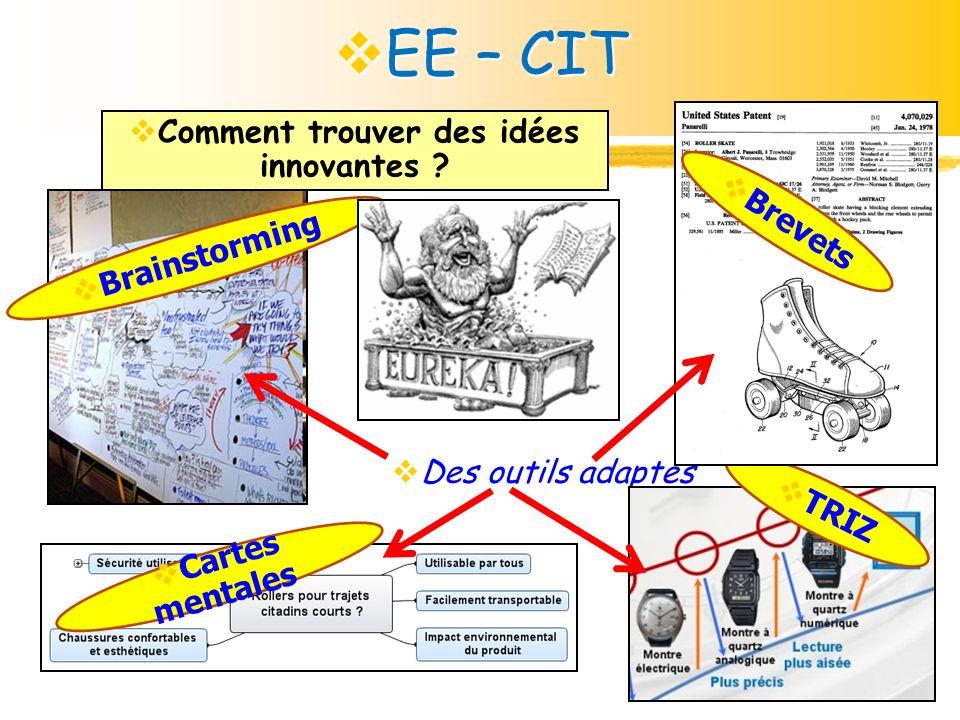 Brainstorming Des outils adaptés Cartes mentales TRIZ EE – CIT EE – CIT Comment trouver des idées innovantes ? Brevets
