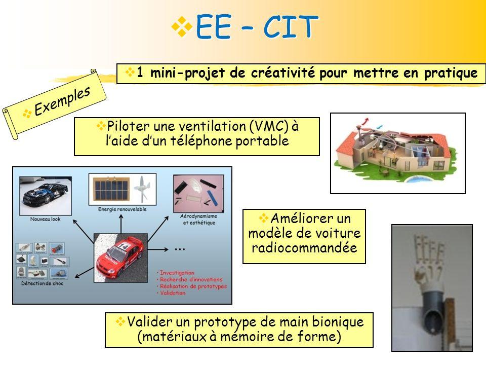 Exemples Valider un prototype de main bionique (matériaux à mémoire de forme) Piloter une ventilation (VMC) à laide dun téléphone portable Améliorer u