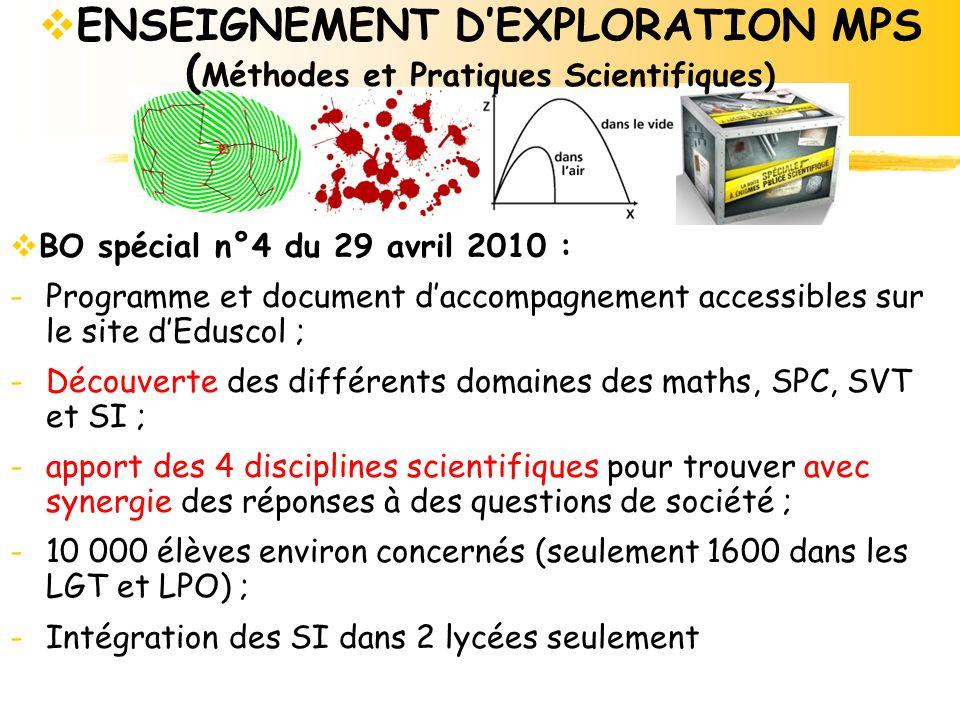 BO spécial n°4 du 29 avril 2010 : -Programme et document daccompagnement accessibles sur le site dEduscol ; -Découverte des différents domaines des ma
