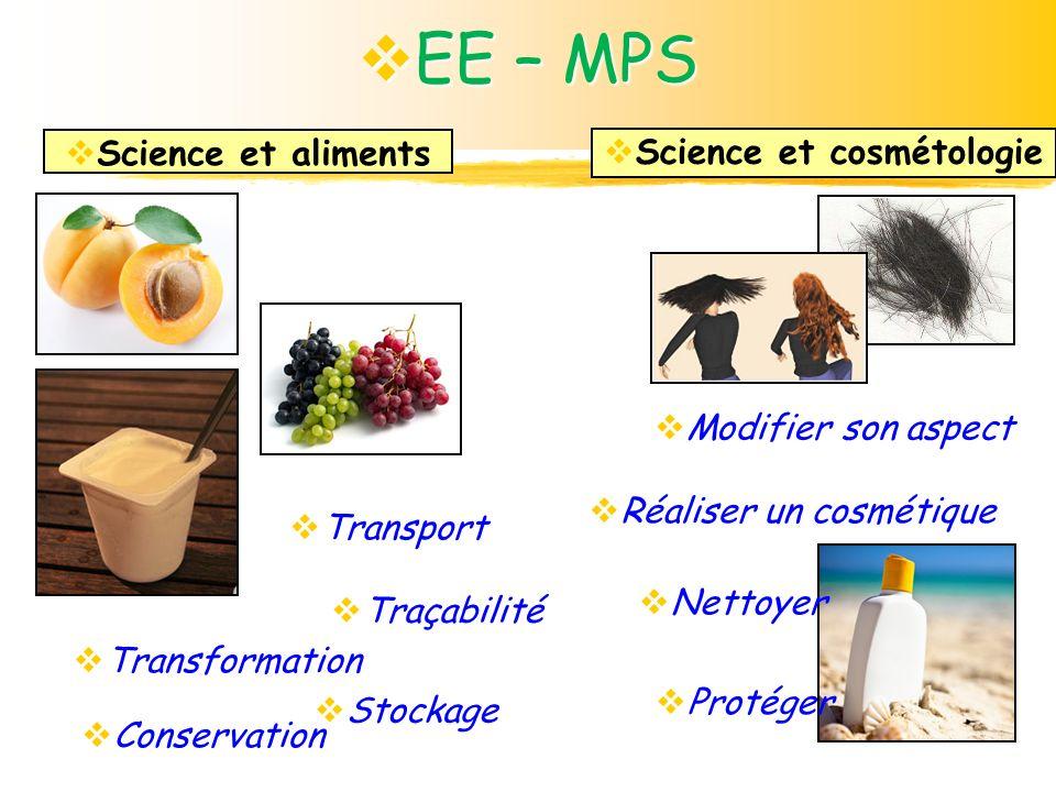 EE – MPS EE – MPS Science et aliments Transformation Conservation Stockage Transport Traçabilité Nettoyer Protéger Modifier son aspect Réaliser un cos