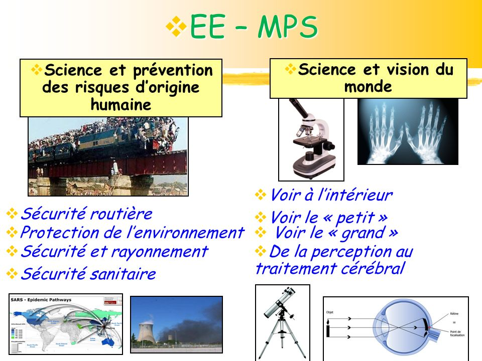 EE – MPS EE – MPS Protection de lenvironnement Sécurité sanitaire Sécurité routière Sécurité et rayonnement Science et prévention des risques dorigine