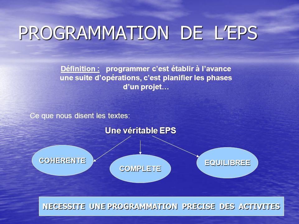 PROGRAMMATION DE LEPS Ce que nous disent les textes: Une véritable EPS Définition : programmer cest établir à lavance une suite dopérations, cest plan