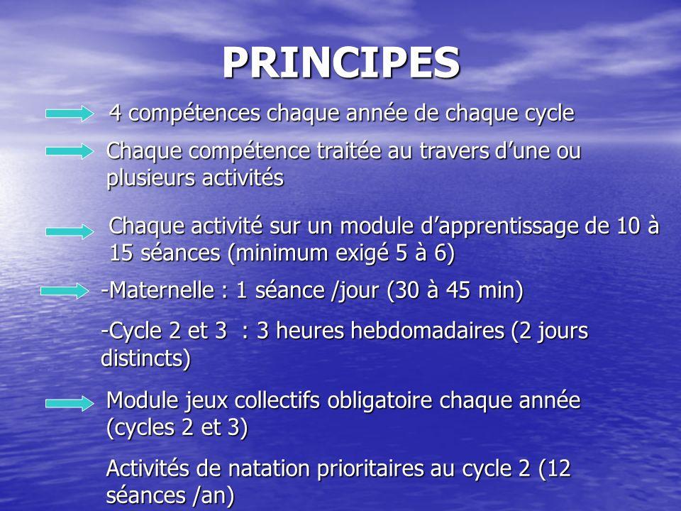PRINCIPES 4 compétences chaque année de chaque cycle 4 compétences chaque année de chaque cycle Chaque compétence traitée au travers dune ou plusieurs