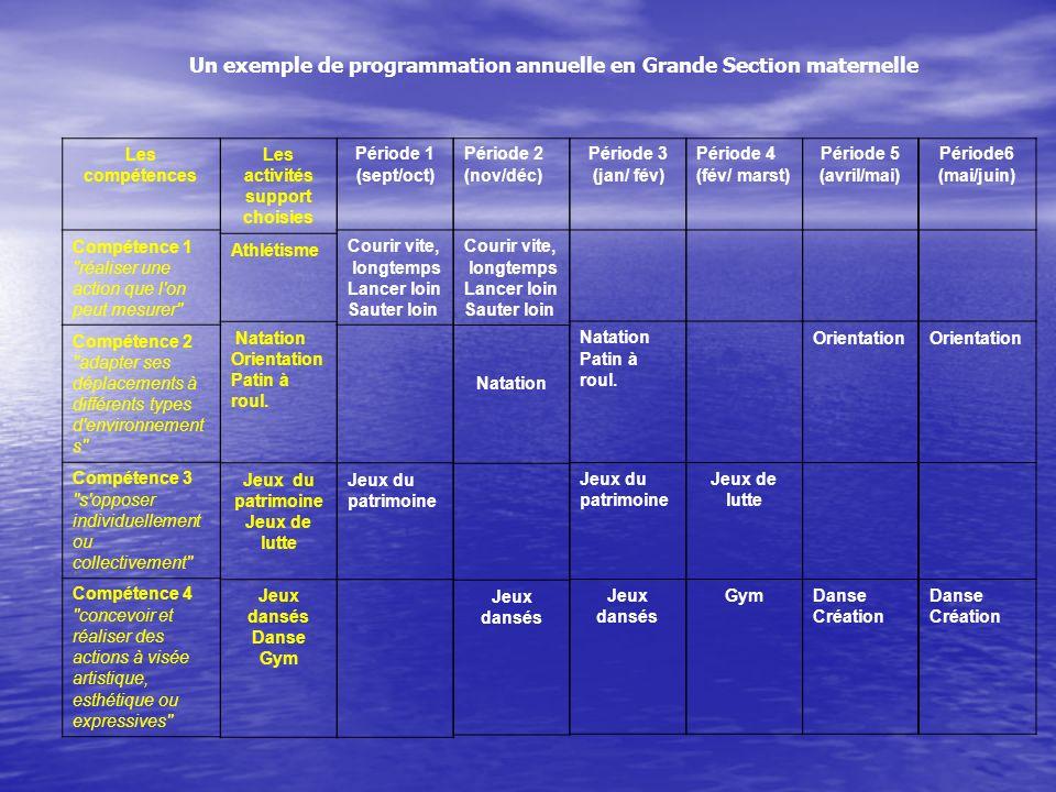 Un exemple de programmation annuelle en Grande Section maternelle Les compétences Compétence 1