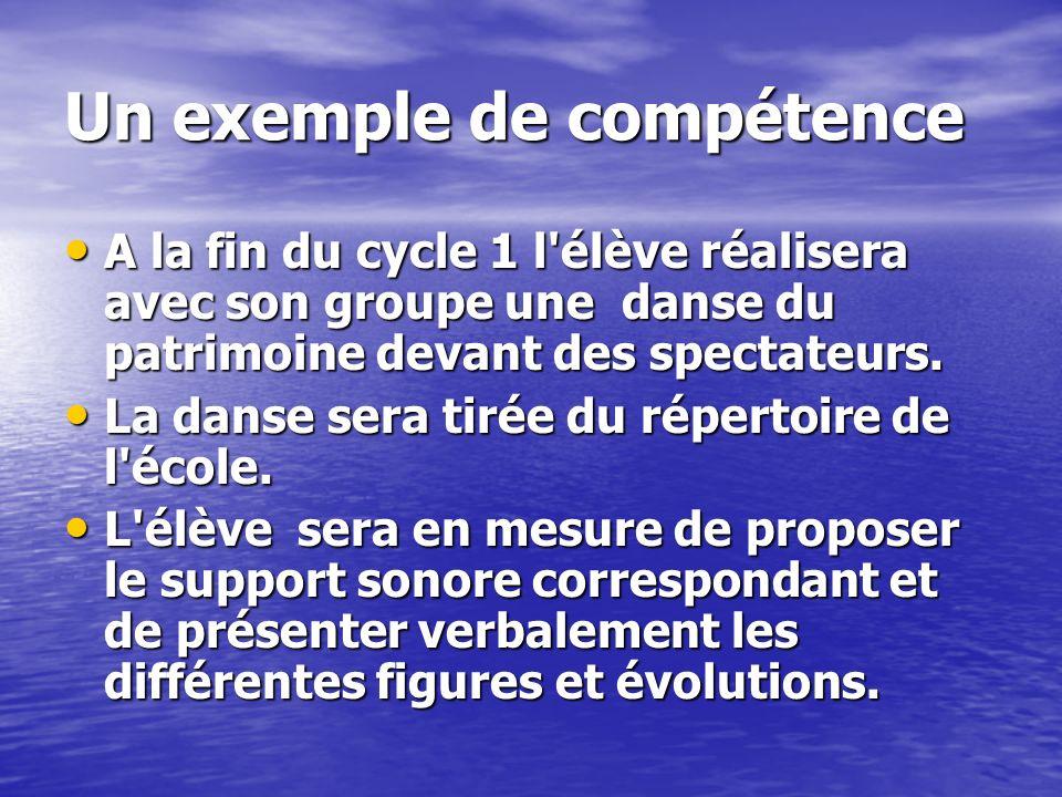 Un exemple de compétence A la fin du cycle 1 l'élève réalisera avec son groupe une danse du patrimoine devant des spectateurs. A la fin du cycle 1 l'é