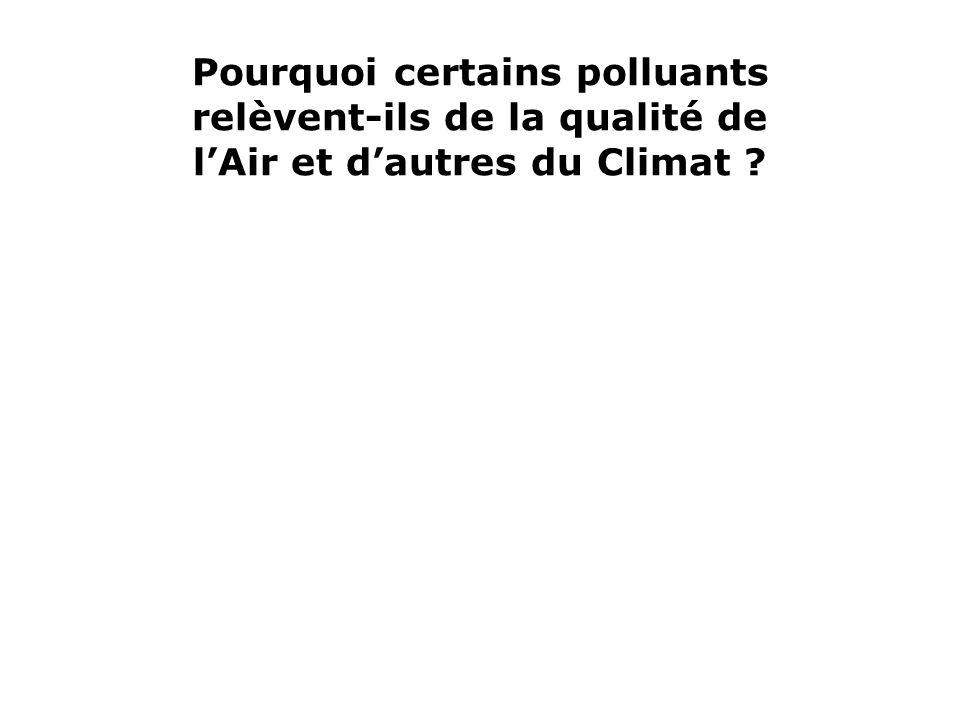 Pourquoi certains polluants relèvent-ils de la qualité de lAir et dautres du Climat ?