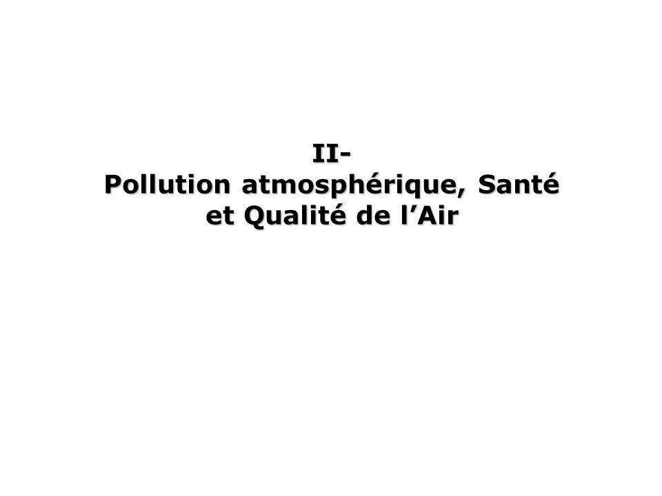 II- Pollution atmosphérique, Santé et Qualité de lAir