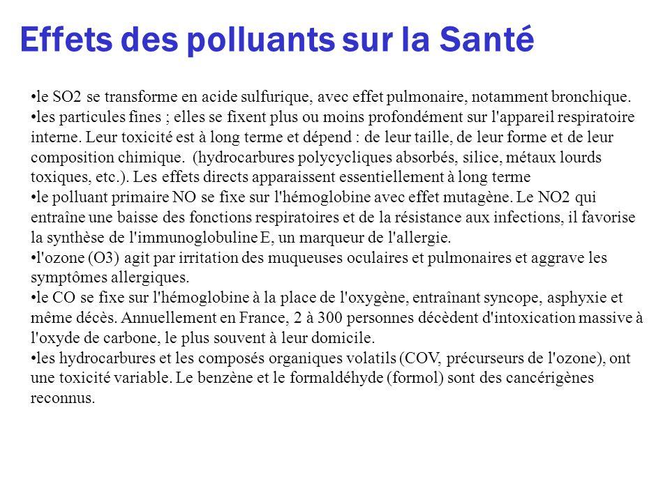 Effets des polluants sur la Santé le SO2 se transforme en acide sulfurique, avec effet pulmonaire, notamment bronchique. les particules fines ; elles