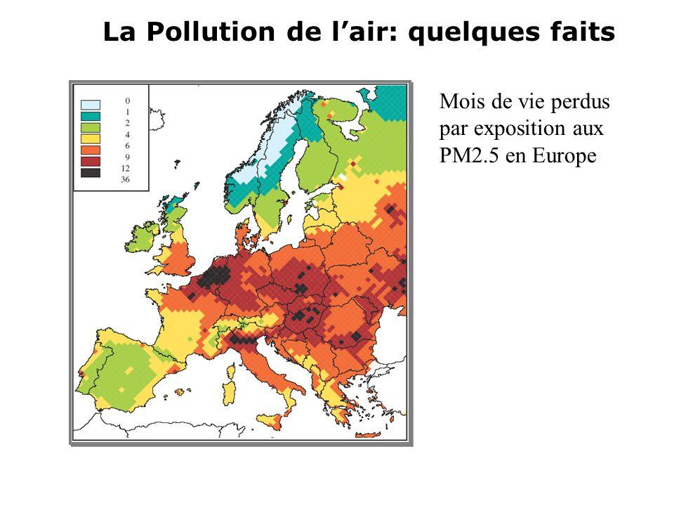 La Pollution de lair: quelques faits Mois de vie perdus par exposition aux PM2.5 en Europe