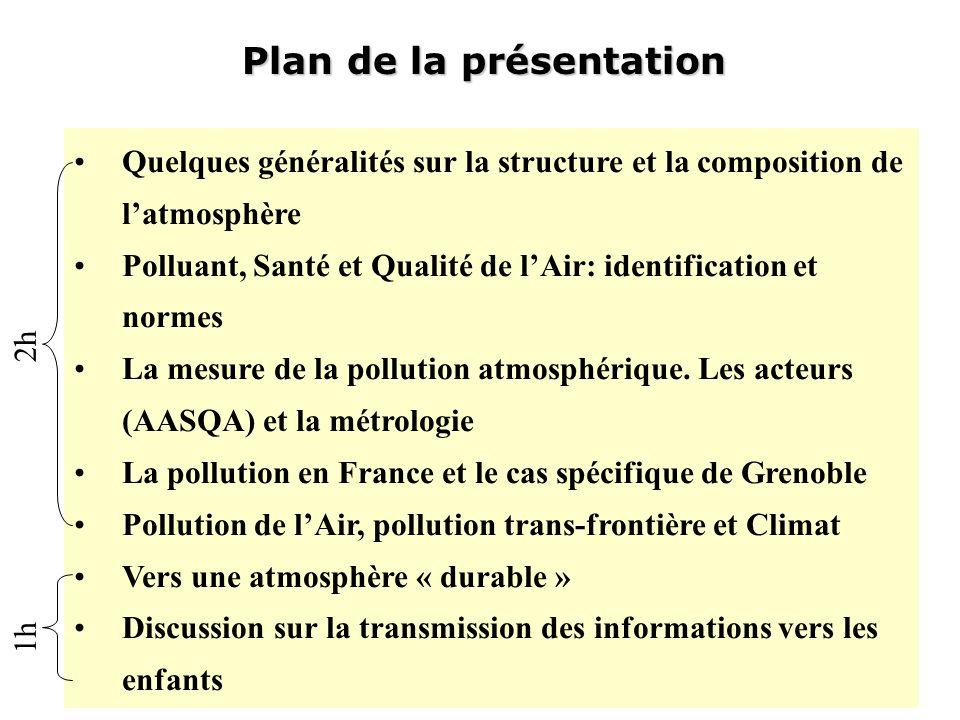 Plan de la présentation Quelques généralités sur la structure et la composition de latmosphère Polluant, Santé et Qualité de lAir: identification et n