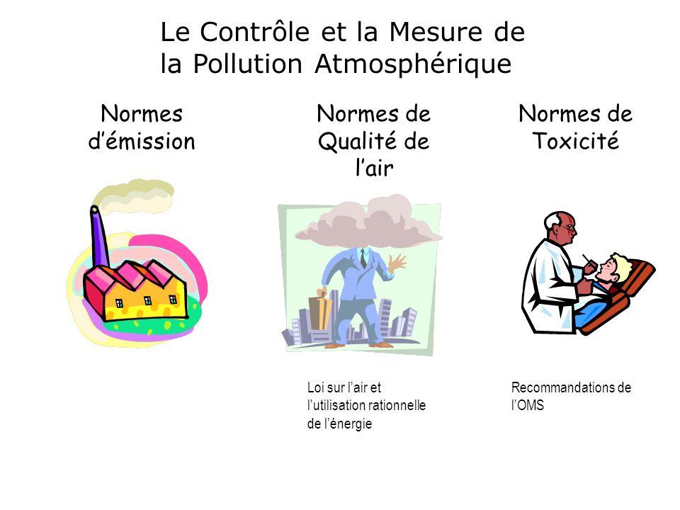 Normes démission Normes de Qualité de lair Normes de Toxicité Recommandations de lOMS Loi sur lair et lutilisation rationnelle de lénergie Le Contrôle