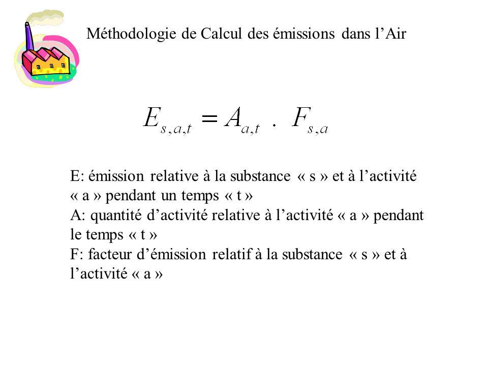 Méthodologie de Calcul des émissions dans lAir E: émission relative à la substance « s » et à lactivité « a » pendant un temps « t » A: quantité dacti