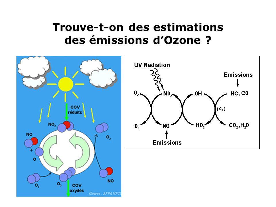 Trouve-t-on des estimations des émissions dOzone ?