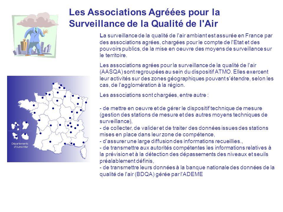 Les Associations Agréées pour la Surveillance de la Qualité de l'Air La surveillance de la qualité de l'air ambiant est assurée en France par des asso