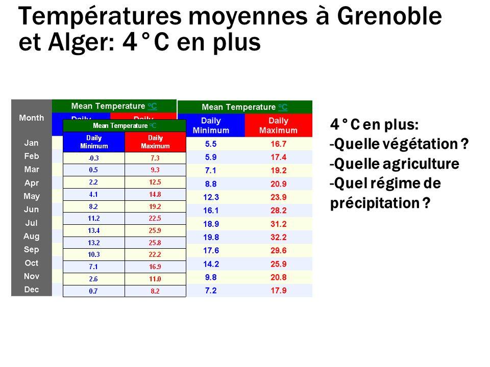 Températures moyennes à Grenoble et Alger: 4°C en plus 4°C en plus: -Quelle végétation ? -Quelle agriculture -Quel régime de précipitation ?
