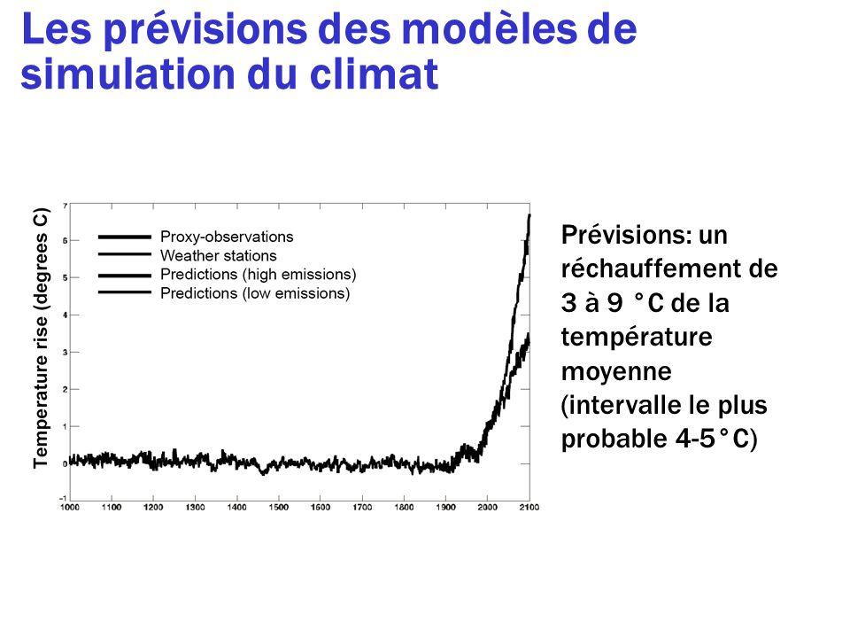 Les prévisions des modèles de simulation du climat Prévisions: un réchauffement de 3 à 9 °C de la température moyenne (intervalle le plus probable 4-5